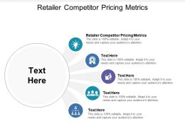 Retailer Competitor Pricing Metrics Ppt Powerpoint Presentation Gallery Rules Cpb