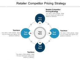 Retailer Competitor Pricing Strategy Ppt Powerpoint Presentation Infographic Template Design Ideas Cpb