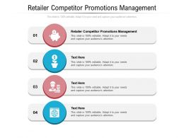 Retailer Competitor Promotions Management Ppt Powerpoint Presentation Show Maker Cpb
