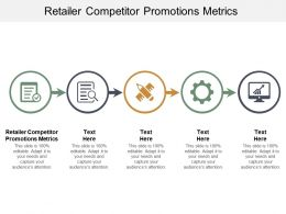 Retailer Competitor Promotions Metrics Ppt Powerpoint Presentation Infographic Template Graphics Cpb
