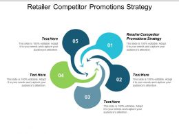Retailer Competitor Promotions Strategy Ppt Powerpoint Presentation Show Format Cpb
