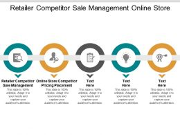 Retailer Competitor Sale Management Online Store Competitor Pricing Placement Cpb