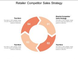 Retailer Competitor Sales Strategy Ppt Powerpoint Presentation Gallery Structure Cpb