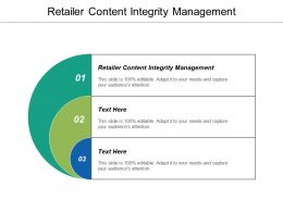 Retailer Content Integrity Management Ppt Powerpoint Presentation Ideas Vector Cpb