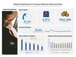 Retailer Dashboard Of Customer Retention Rate And Order