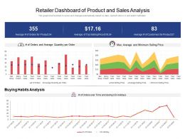 Retailer Dashboard Of Product And Sales Analysis