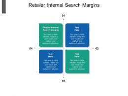 Retailer Internal Search Margins Ppt Powerpoint Presentation Portfolio Picture Cpb