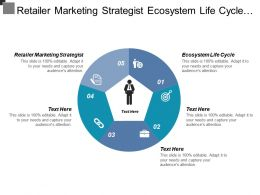 Retailer Marketing Strategist Ecosystem Life Cycle Target Audience Cpb