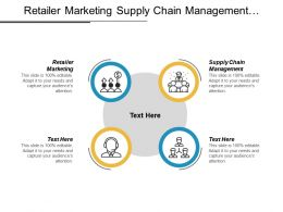 Retailer Marketing Supply Chain Management Performance Analytics Pricing Solution Cpb