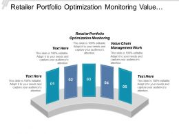 Retailer Portfolio Optimization Monitoring Value Chain Management Works Cpb