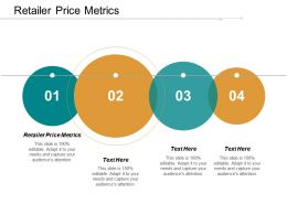 Retailer Price Metrics Ppt Powerpoint Presentation Gallery Layout Cpb