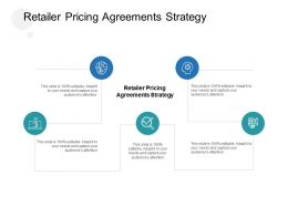 Retailer Pricing Agreements Strategy Ppt Powerpoint Presentation Designs Cpb