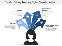 Retailer Pricing Tracking Digital Transformation Assessment Advertising Statistics Cpb