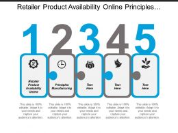 retailer_product_availability_online_principles_manufacturing_digital_marketing_cpb_Slide01
