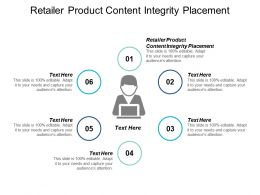 Retailer Product Content Integrity Placement Ppt Powerpoint Presentation Gallery Cpb