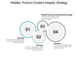 Retailer Product Content Integrity Strategy Ppt Powerpoint Presentation Ideas Sample Cpb