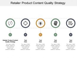 Retailer Product Content Quality Strategy Ppt Powerpoint Presentation Inspiration Slide Portrait Cpb