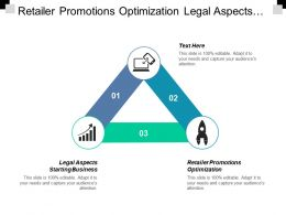 Retailer Promotions Optimization Legal Aspects Starting A Business Option Pricing Cpb
