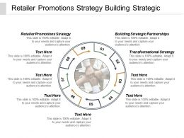 Retailer Promotions Strategy Building Strategic Partnerships Transformational Strategy Cpb