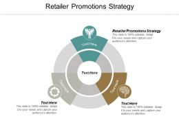 Retailer Promotions Strategy Ppt Powerpoint Presentation Icon Background Image Cpb