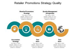 Retailer Promotions Strategy Quality Management Assignment Succession Strategy Cpb