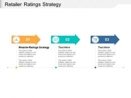 Retailer Ratings Strategy Ppt Powerpoint Presentation Model Files Cpb