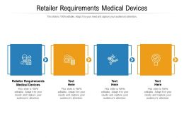 Retailer Requirements Medical Devices Ppt Powerpoint Pictures Guidelines Cpb