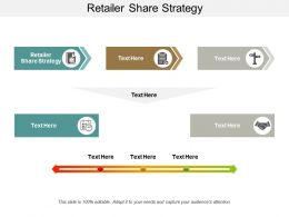 Retailer Share Strategy Ppt Powerpoint Presentation File Slide Portrait Cpb