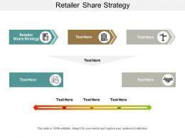 Retailer Share Strategy Ppt Powerpoint Presentation File Slide Portrait Cpb