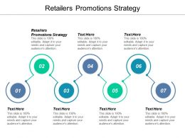 Retailers Promotions Strategy Ppt Powerpoint Presentation Icon Example Cpb