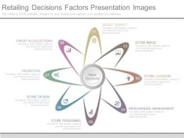 retailing decisions factors presentation images