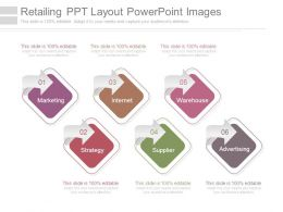 Retailing Ppt Layout Powerpoint Images