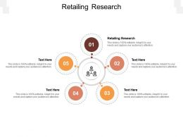 Retailing Research Ppt Powerpoint Presentation Infographic Template Examples Cpb