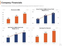 Retailing Strategies Company Financials Ppt Powerpoint Presentation Outline Vector