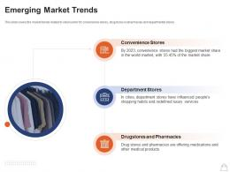 Retailing Strategies Emerging Market Trends Ppt Powerpoint Presentation Pictures