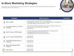 Retailing Strategies In Store Marketing Strategies Ppt Powerpoint Presentation Ideas