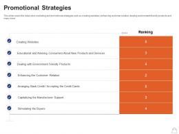 Retailing Strategies Promotional Strategies Ppt Powerpoint Presentation Gallery
