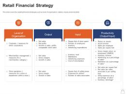 Retailing Strategies Retail Financial Strategy Ppt Powerpoint Presentation File Example