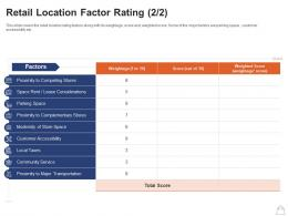 Retailing Strategies Retail Location Factor Rating Service Ppt Powerpoint Presentation Outline Grid