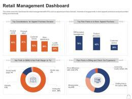 Retailing Strategies Retail Management Dashboard Ppt Powerpoint Presentation Gallery Inspiration
