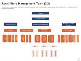 Retailing Strategies Retail Store Management Team Merchandising Ppt Powerpoint Professional