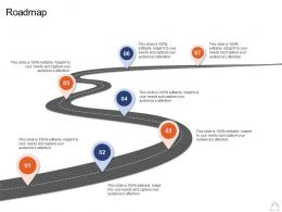Retailing Strategies Roadmap Ppt Powerpoint Presentation Inspiration Example