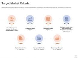 Retailing Strategies Target Market Criteria Ppt Powerpoint Presentation Model Display
