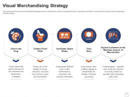 Retailing Strategies Visual Merchandising Strategy Ppt Powerpoint Presentation File Summary