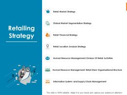 Retailing Strategy Financial Strategy Ppt Powerpoint Presentation File Diagrams