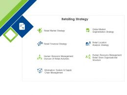 Retailing Strategy Ppt Powerpoint Presentation Inspiration Icon