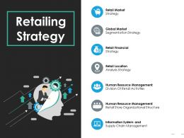 Retailing Strategy Ppt Professional Infographic Template