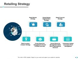 Retailing Strategy Ppt Slides Styles