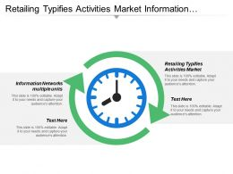 Retailing Typifies Activities Market Information Networks Multiple Business Units