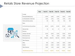 Retails Store Revenue Projection Marketing Management Ppt Powerpoint Ideas